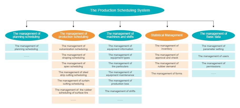 排程系统-框架图英文-05.png